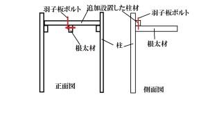 根太吊りの説明図2